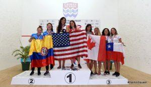 Pan Am Championships