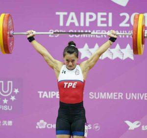 Weightlifting Rankings