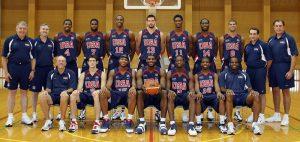 Basketball Rankings