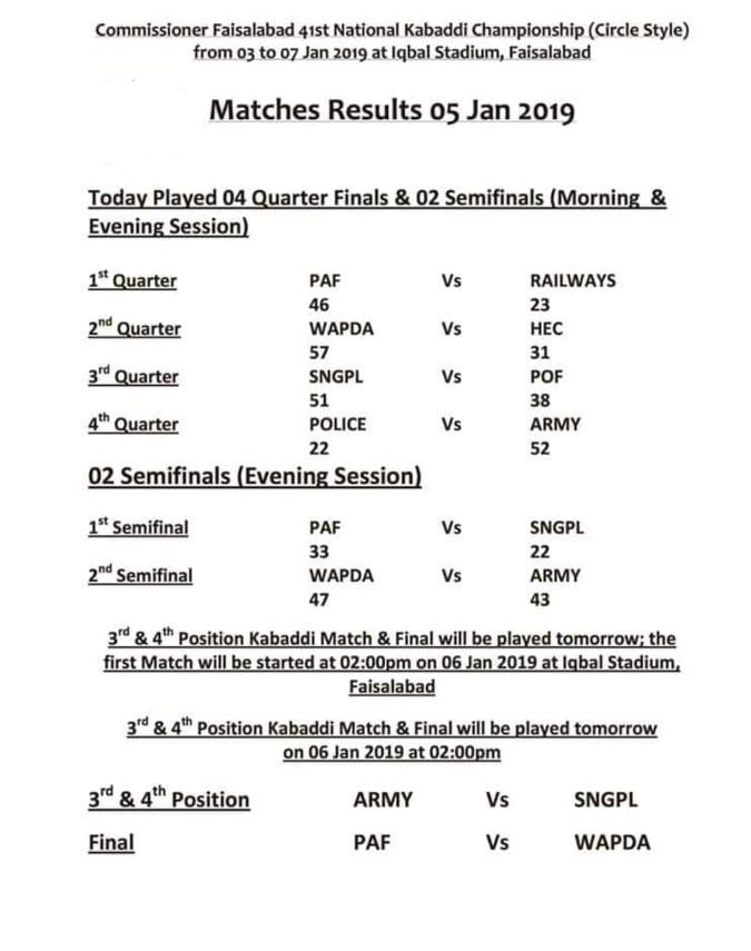 41st National Kabbadi Championship 2019