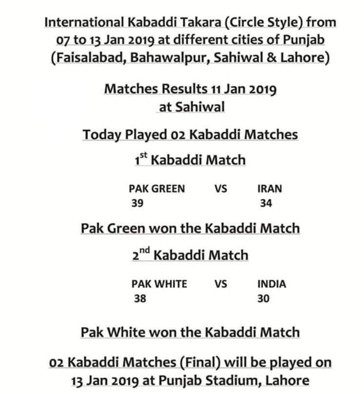 International Kabaddi 2019