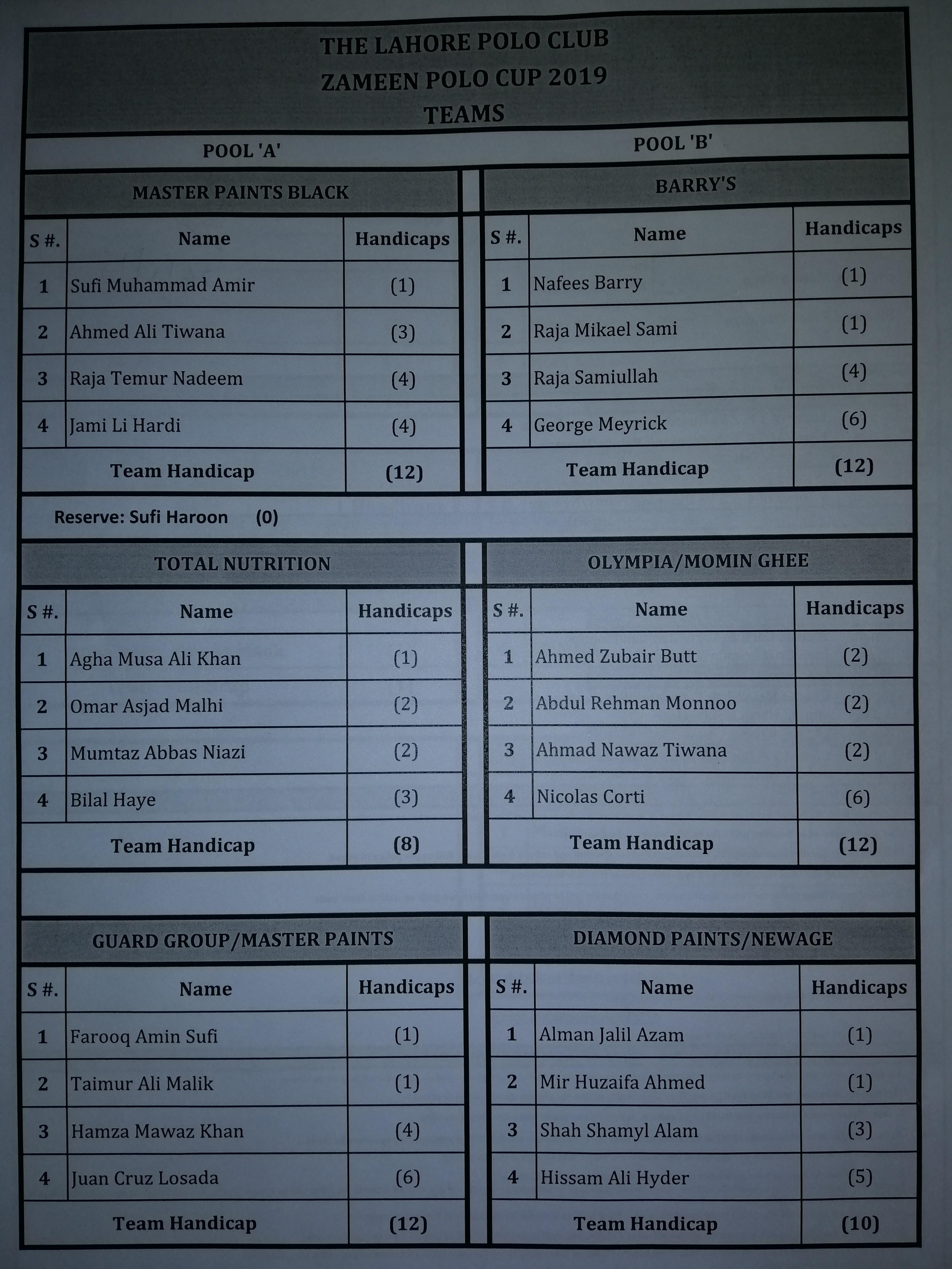 Lahore Polo Club 2018-19