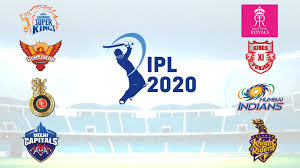 IPL 2020 Points Table | Indian Premier League 2020 Standings ...